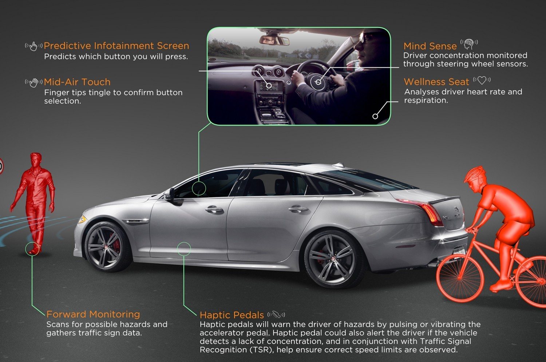 jaguar-mind-sense.jpg